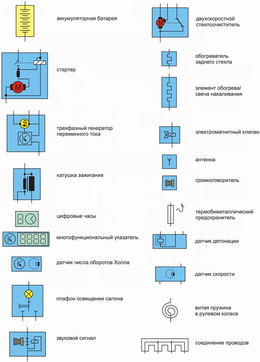 Условные обозначения контактов в электрических схемах
